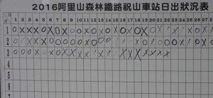 2016_03_22 阿里山森林鉄道_207